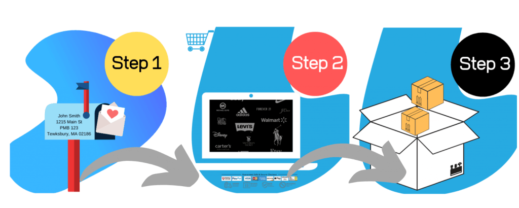 Shop Online stores